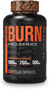 Therge Thermal Pro Fat Burner
